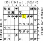 将棋プロ棋士三浦弘行九段が将棋ソフトを使用疑惑!三浦九段の実力等まとめ