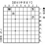 初心者向け!将棋の終局、詰みとは。簡単な詰み、詰め将棋の勉強方法