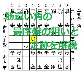 2017-05-20f